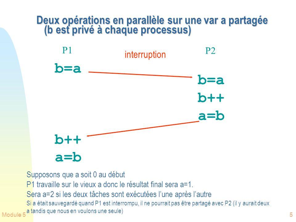 Module 55 Deux opérations en parallèle sur une var a partagée (b est privé à chaque processus) b=a b++ a=b b=a b++ a=b P1 P2 Supposons que a soit 0 au début P1 travaille sur le vieux a donc le résultat final sera a=1.