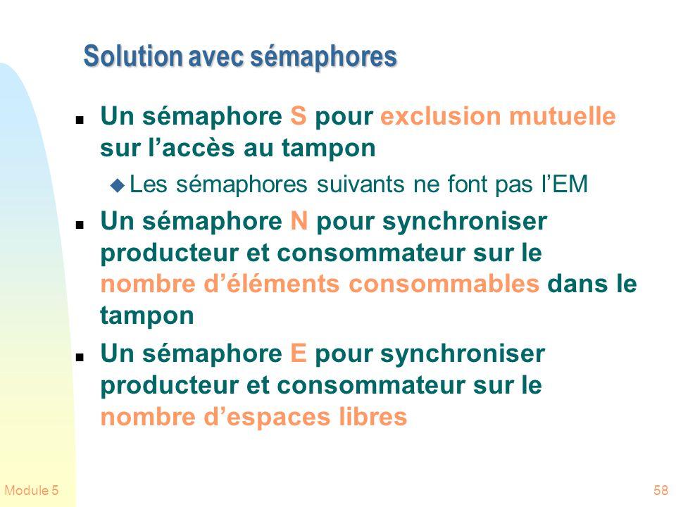 Module 558 Solution avec sémaphores n Un sémaphore S pour exclusion mutuelle sur laccès au tampon u Les sémaphores suivants ne font pas lEM n Un sémaphore N pour synchroniser producteur et consommateur sur le nombre déléments consommables dans le tampon n Un sémaphore E pour synchroniser producteur et consommateur sur le nombre despaces libres