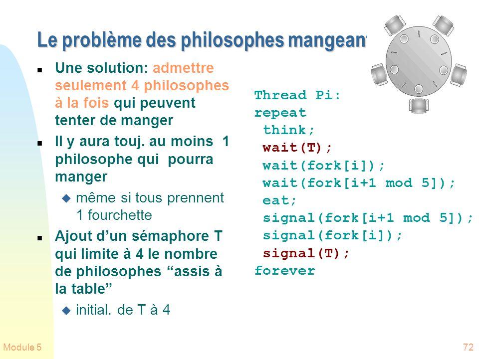 Module 572 Le problème des philosophes mangeant n Une solution: admettre seulement 4 philosophes à la fois qui peuvent tenter de manger n Il y aura touj.