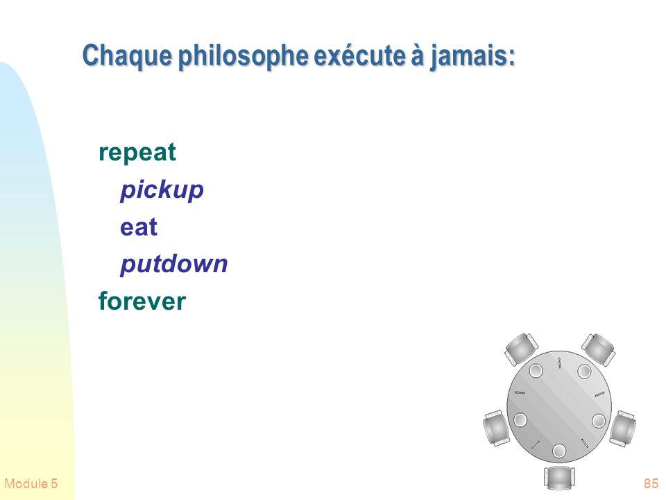 Module 585 Chaque philosophe exécute à jamais: repeat pickup eat putdown forever