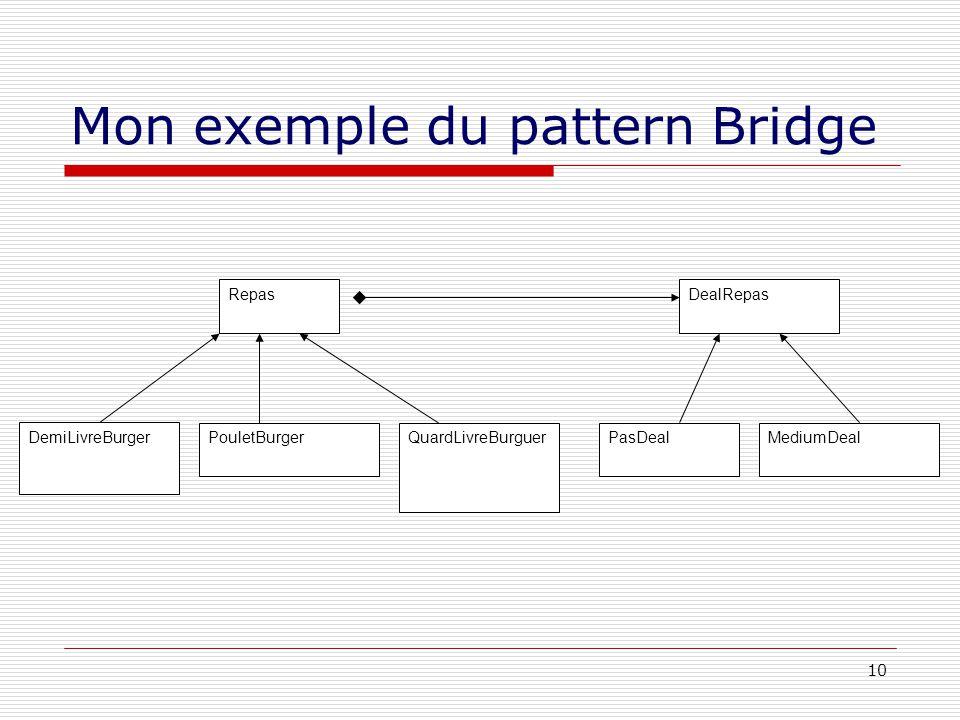 10 Mon exemple du pattern Bridge RepasDealRepas MediumDealPasDealQuardLivreBurguerPouletBurger DemiLivreBurger