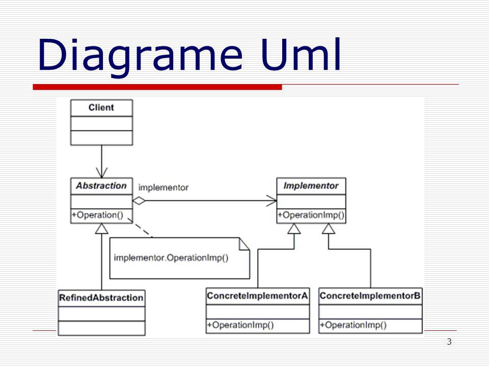 3 Diagrame Uml