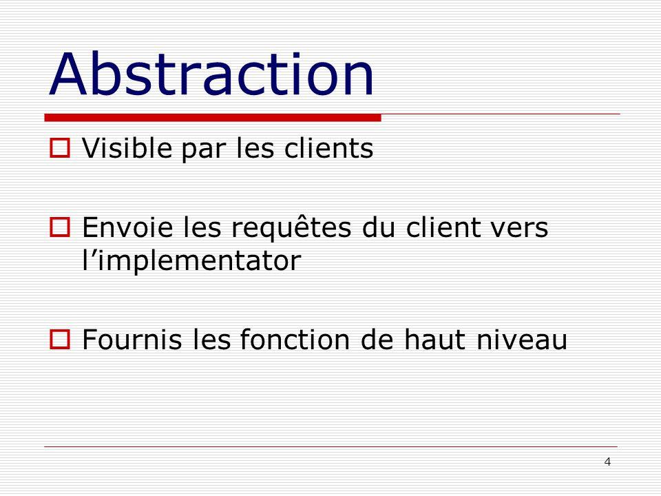 4 Abstraction Visible par les clients Envoie les requêtes du client vers limplementator Fournis les fonction de haut niveau