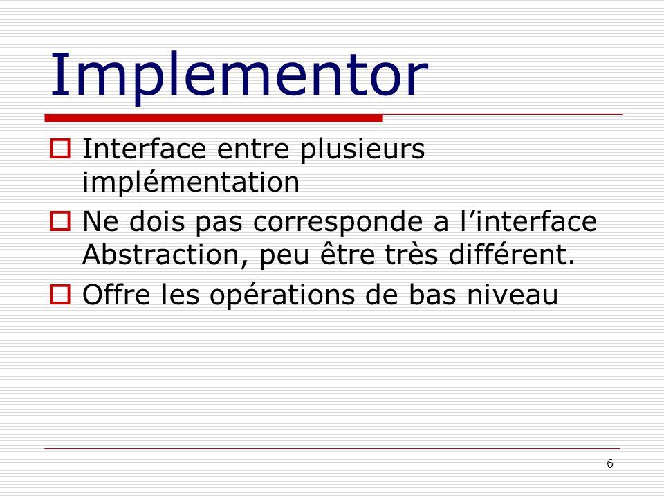 6 Implementor Interface entre plusieurs implémentation Ne dois pas corresponde a linterface Abstraction, peu être très différent.