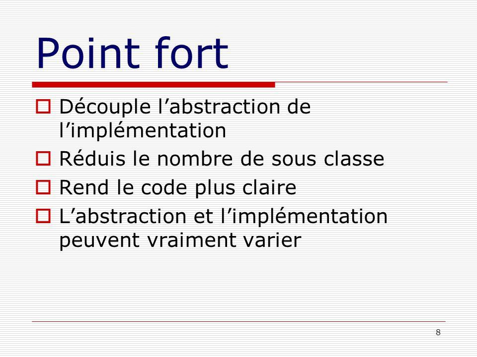 8 Point fort Découple labstraction de limplémentation Réduis le nombre de sous classe Rend le code plus claire Labstraction et limplémentation peuvent vraiment varier