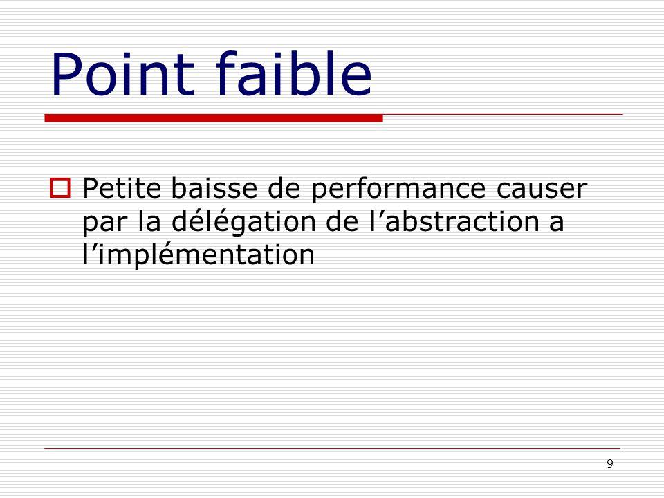 9 Point faible Petite baisse de performance causer par la délégation de labstraction a limplémentation