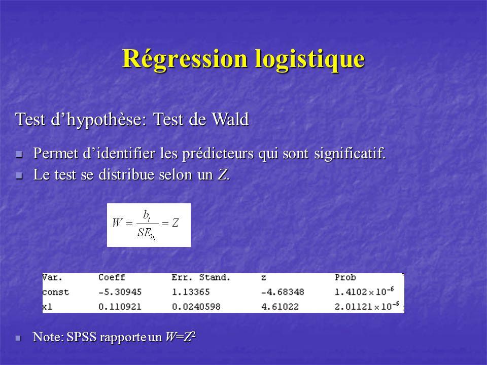 Régression logistique Test dhypothèse: Test de Wald Permet didentifier les prédicteurs qui sont significatif. Permet didentifier les prédicteurs qui s