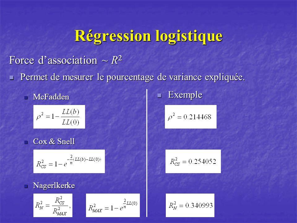 Régression logistique Force dassociation ~ R 2 Permet de mesurer le pourcentage de variance expliquée. Permet de mesurer le pourcentage de variance ex