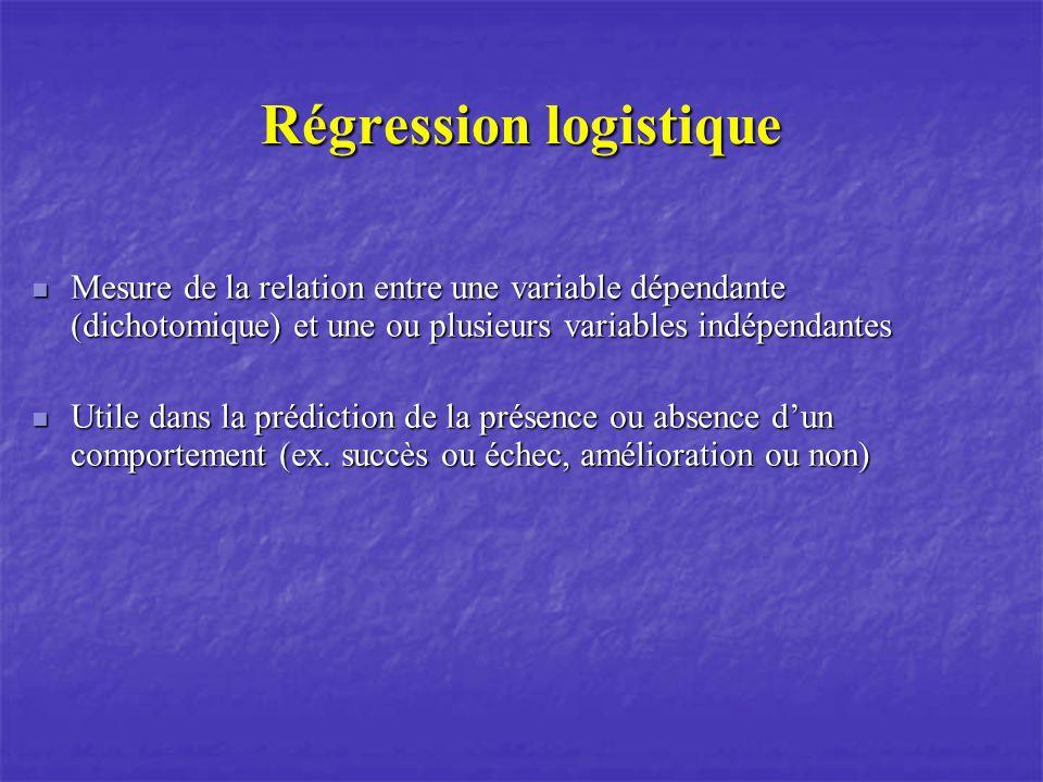 Régression logistique Mesure de la relation entre une variable dépendante (dichotomique) et une ou plusieurs variables indépendantes Mesure de la rela