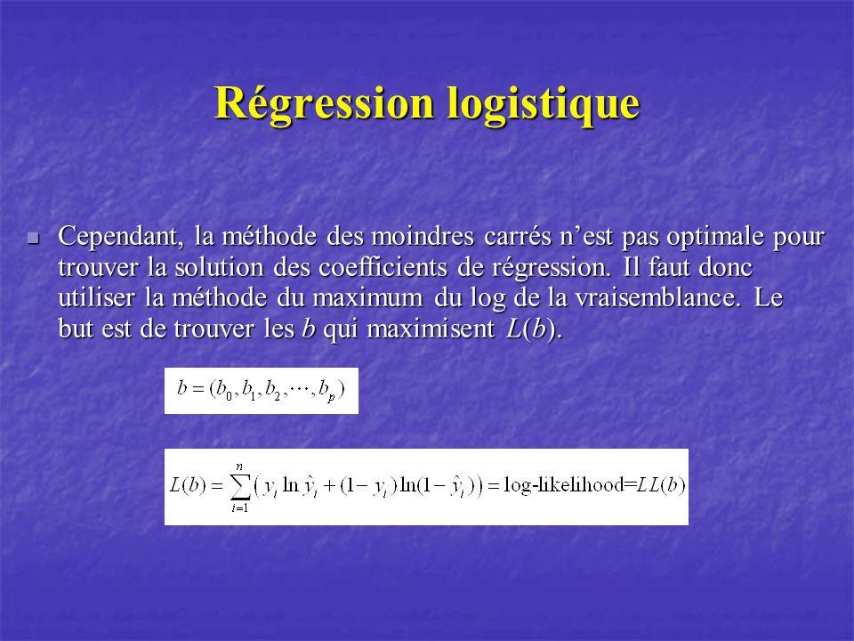 Cependant, la méthode des moindres carrés nest pas optimale pour trouver la solution des coefficients de régression. Il faut donc utiliser la méthode