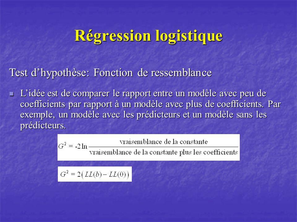 Régression logistique Test dhypothèse: Fonction de ressemblance Lidée est de comparer le rapport entre un modèle avec peu de coefficients par rapport à un modèle avec plus de coefficients.