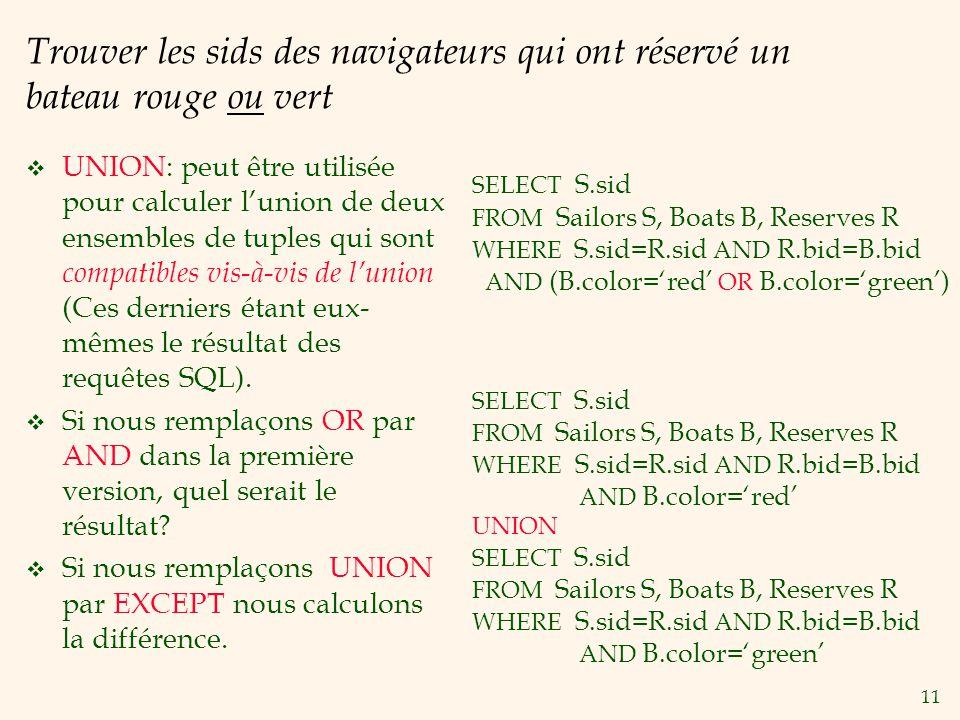 11 Trouver les sids des navigateurs qui ont réservé un bateau rouge ou vert UNION: peut être utilisée pour calculer lunion de deux ensembles de tuples qui sont compatibles vis-à-vis de lunion (Ces derniers étant eux- mêmes le résultat des requêtes SQL).