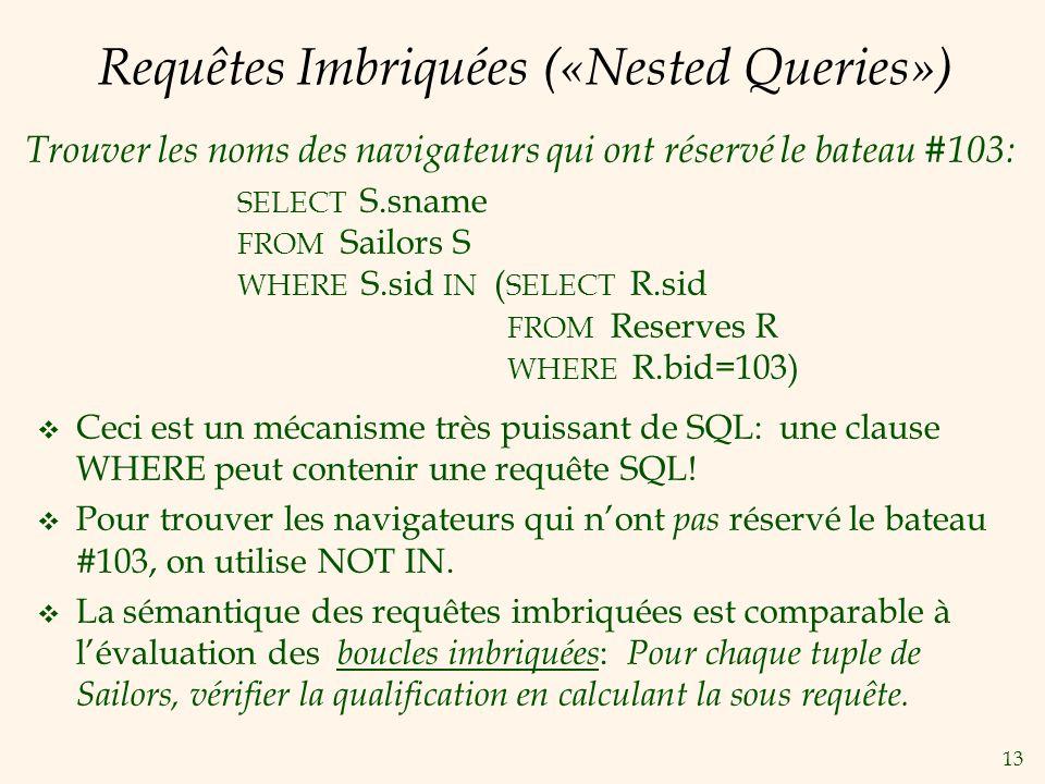13 Requêtes Imbriquées («Nested Queries») Ceci est un mécanisme très puissant de SQL: une clause WHERE peut contenir une requête SQL.