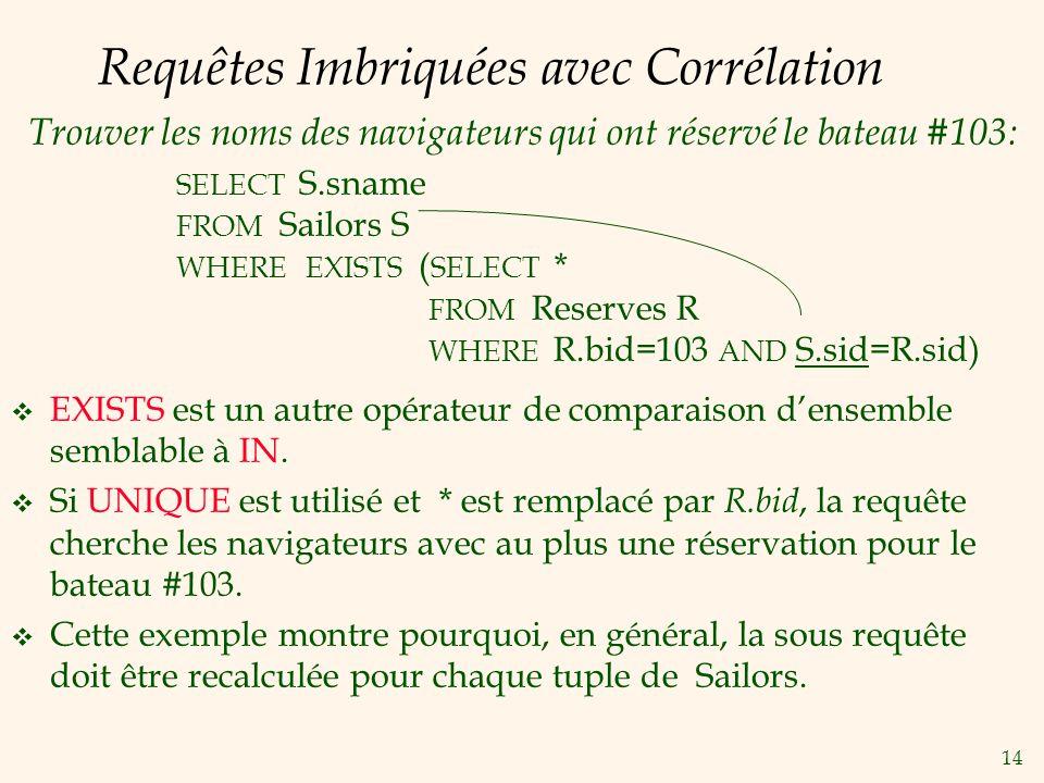 14 Requêtes Imbriquées avec Corrélation EXISTS est un autre opérateur de comparaison densemble semblable à IN.