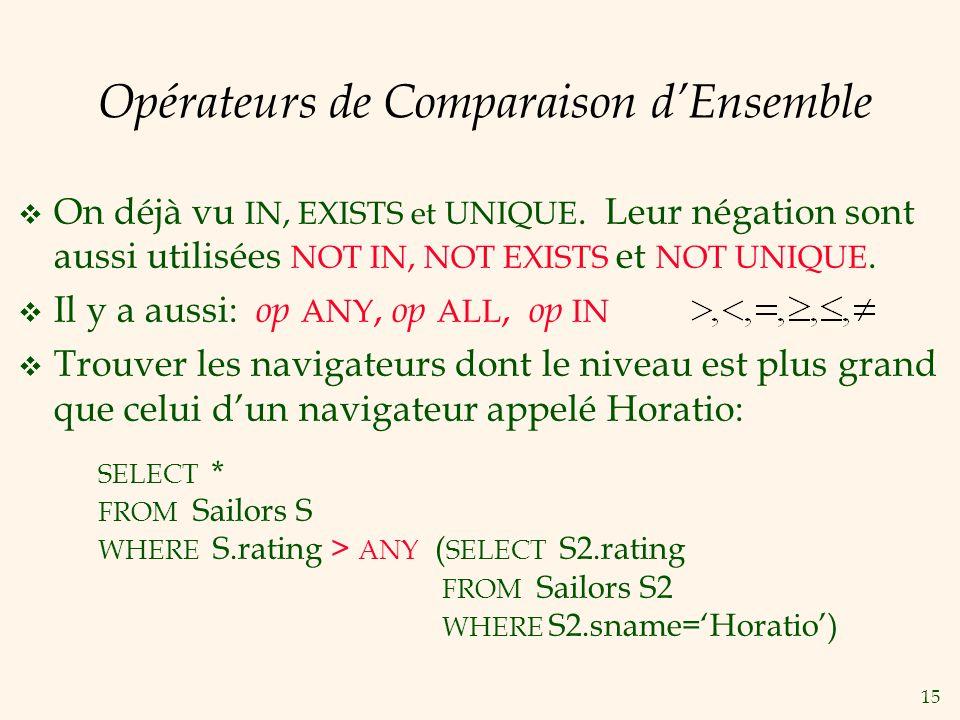 15 Opérateurs de Comparaison dEnsemble On déjà vu IN, EXISTS et UNIQUE.