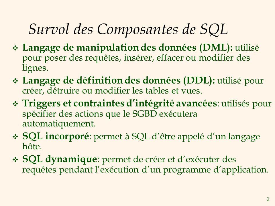 2 Survol des Composantes de SQL Langage de manipulation des données (DML): utilisé pour poser des requêtes, insérer, effacer ou modifier des lignes.