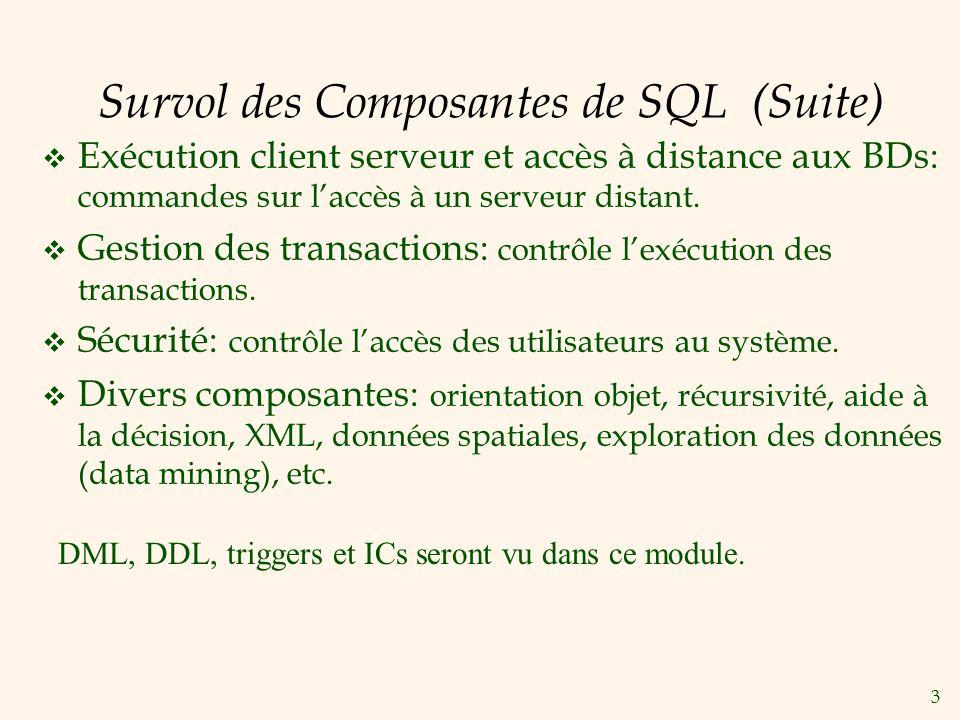 3 Survol des Composantes de SQL (Suite) Exécution client serveur et accès à distance aux BDs: commandes sur laccès à un serveur distant.