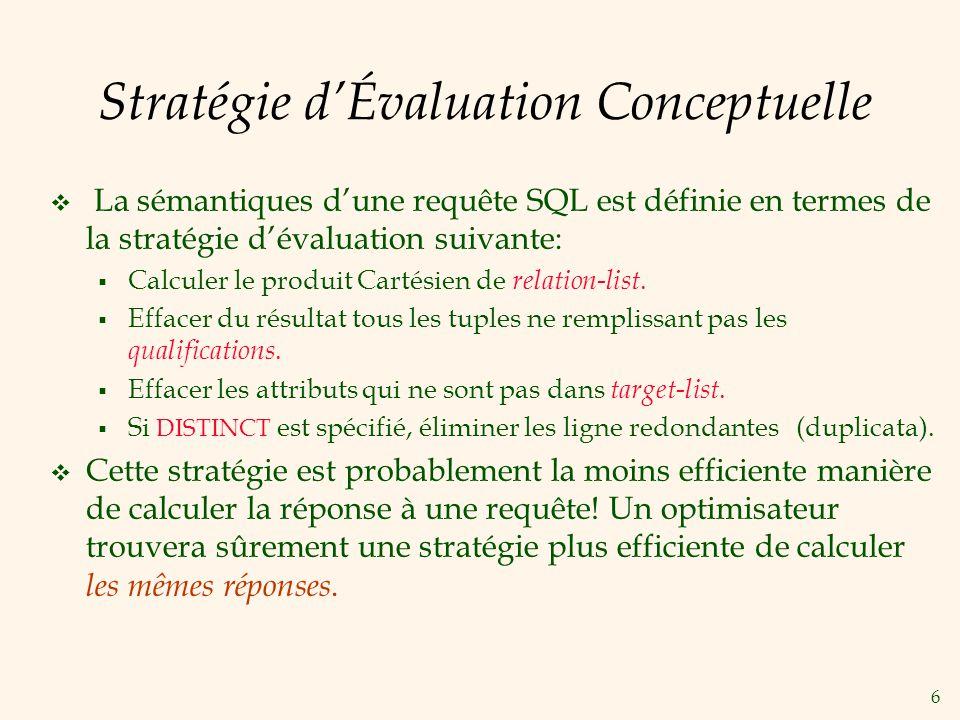 6 Stratégie dÉvaluation Conceptuelle La sémantiques dune requête SQL est définie en termes de la stratégie dévaluation suivante: Calculer le produit Cartésien de relation-list.