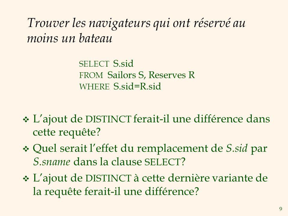 9 Trouver les navigateurs qui ont réservé au moins un bateau Lajout de DISTINCT ferait-il une différence dans cette requête.