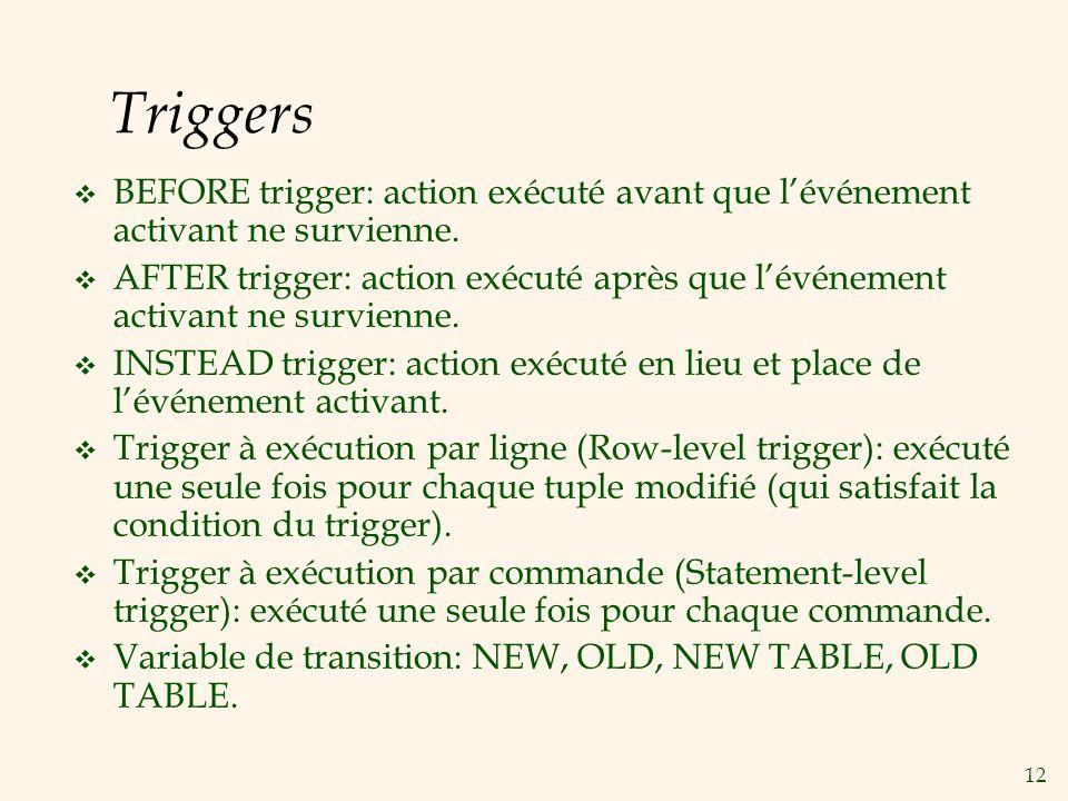12 Triggers BEFORE trigger: action exécuté avant que lévénement activant ne survienne.