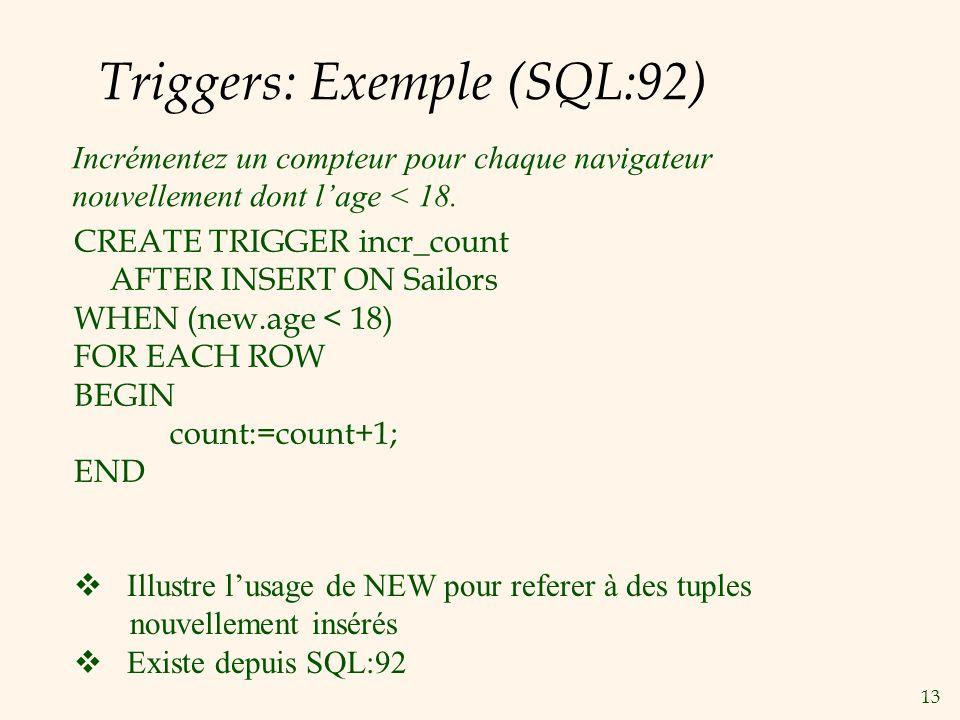 13 Triggers: Exemple (SQL:92) CREATE TRIGGER incr_count AFTER INSERT ON Sailors WHEN (new.age < 18) FOR EACH ROW BEGIN count:=count+1; END Illustre lusage de NEW pour referer à des tuples nouvellement insérés Existe depuis SQL:92 Incrémentez un compteur pour chaque navigateur nouvellement dont lage < 18.
