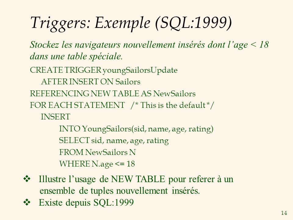 14 Triggers: Exemple (SQL:1999) CREATE TRIGGER youngSailorsUpdate AFTER INSERT ON Sailors REFERENCING NEW TABLE AS NewSailors FOR EACH STATEMENT /* This is the default */ INSERT INTO YoungSailors(sid, name, age, rating) SELECT sid, name, age, rating FROM NewSailors N WHERE N.age <= 18 Stockez les navigateurs nouvellement insérés dont lage < 18 dans une table spéciale.