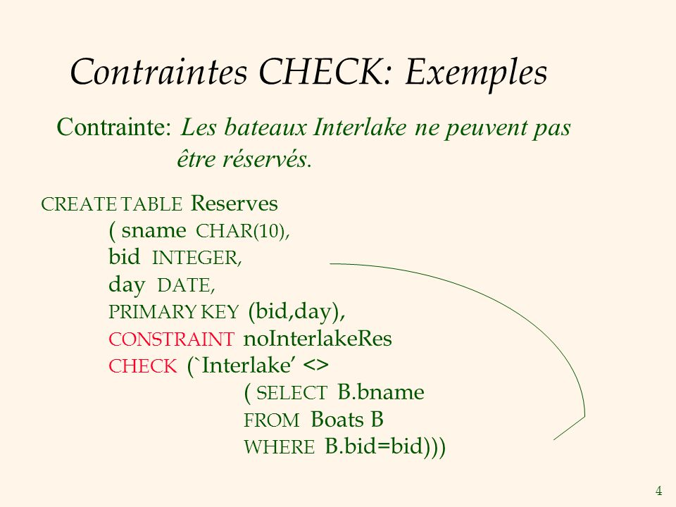 4 Contraintes CHECK: Exemples CREATE TABLE Reserves ( sname CHAR(10), bid INTEGER, day DATE, PRIMARY KEY (bid,day), CONSTRAINT noInterlakeRes CHECK (`