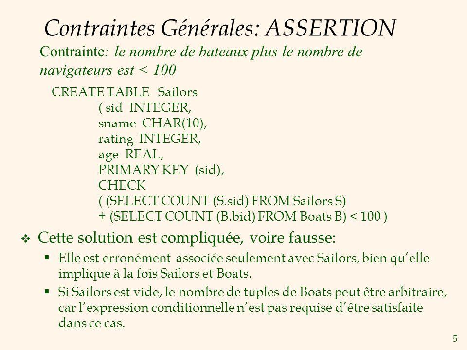 5 Contraintes Générales: ASSERTION CREATE TABLE Sailors ( sid INTEGER, sname CHAR(10), rating INTEGER, age REAL, PRIMARY KEY (sid), CHECK ( (SELECT COUNT (S.sid) FROM Sailors S) + (SELECT COUNT (B.bid) FROM Boats B) < 100 ) Cette solution est compliquée, voire fausse: Elle est erronément associée seulement avec Sailors, bien quelle implique à la fois Sailors et Boats.