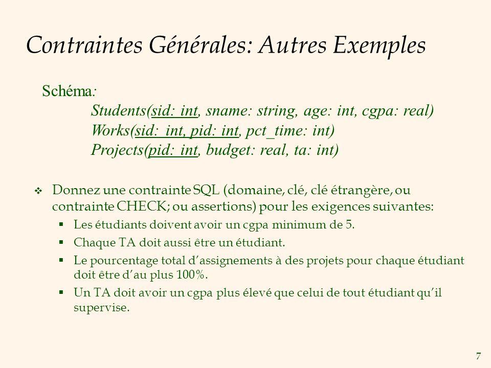 8 Contraintes Générales: Autres Exemples (1) Contrainte: Les étudiants doivent avoir un cgpa minimum de 5.