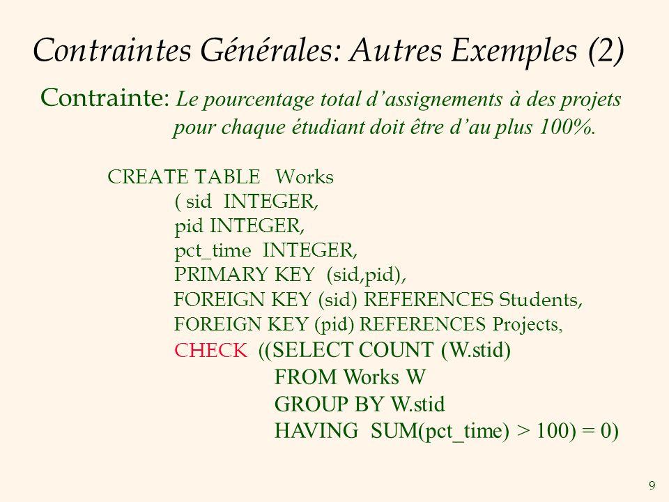 10 Contraintes Générales: Autres Exemples (3) CREATE ASSERTION TAHigherCGPA CHECK (( SELECT COUNT(S.stid) FROM Students S, Students TA, Works W, Projects P WHERE S.sid=W.sid AND W.pid=P.pid AND P.ta=TA.sid AND S.cgpa > TA.cgpa) =0) Contrainte: Un TA doit avoir un cgpa plus élevé que celui de tout étudiant quil supervise.