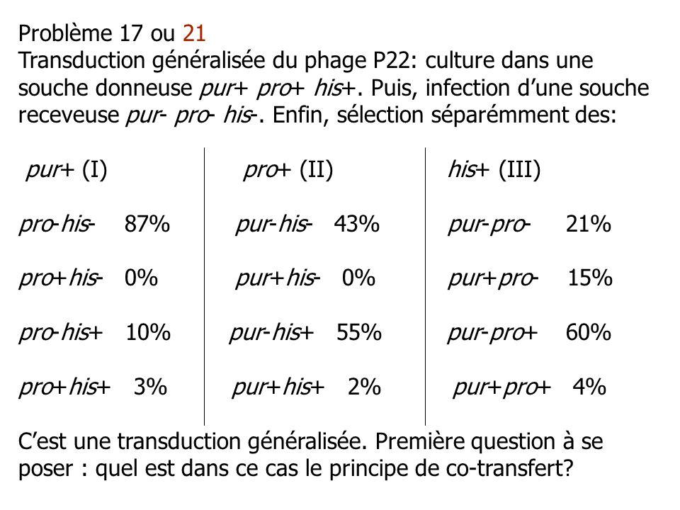 Problème 17 ou 21 Transduction généralisée du phage P22: culture dans une souche donneuse pur+ pro+ his+. Puis, infection dune souche receveuse pur- p