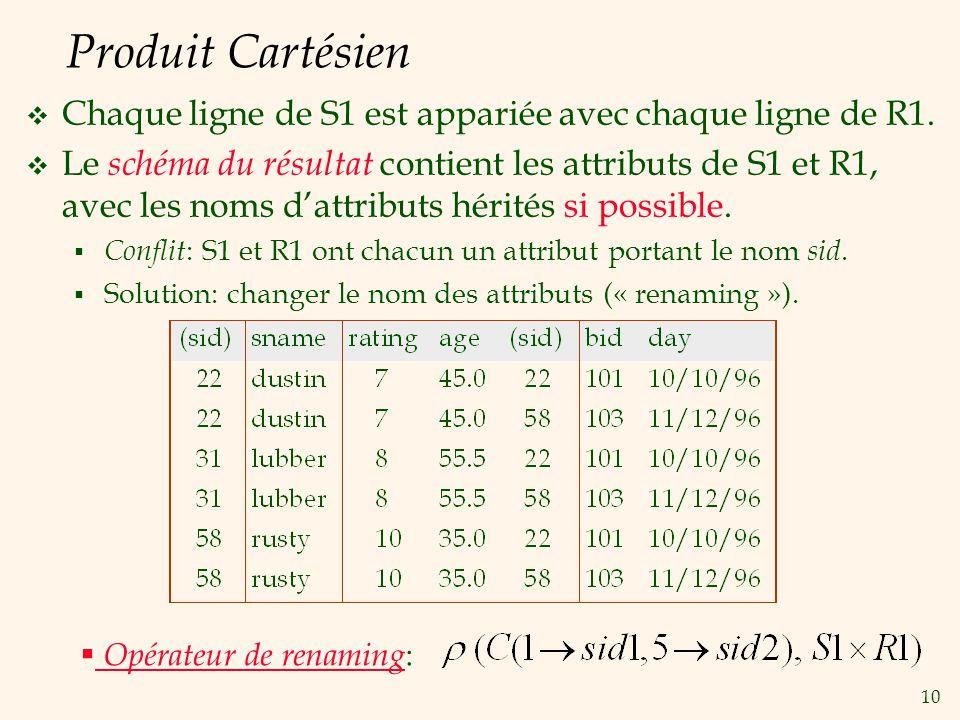 10 Produit Cartésien Chaque ligne de S1 est appariée avec chaque ligne de R1.