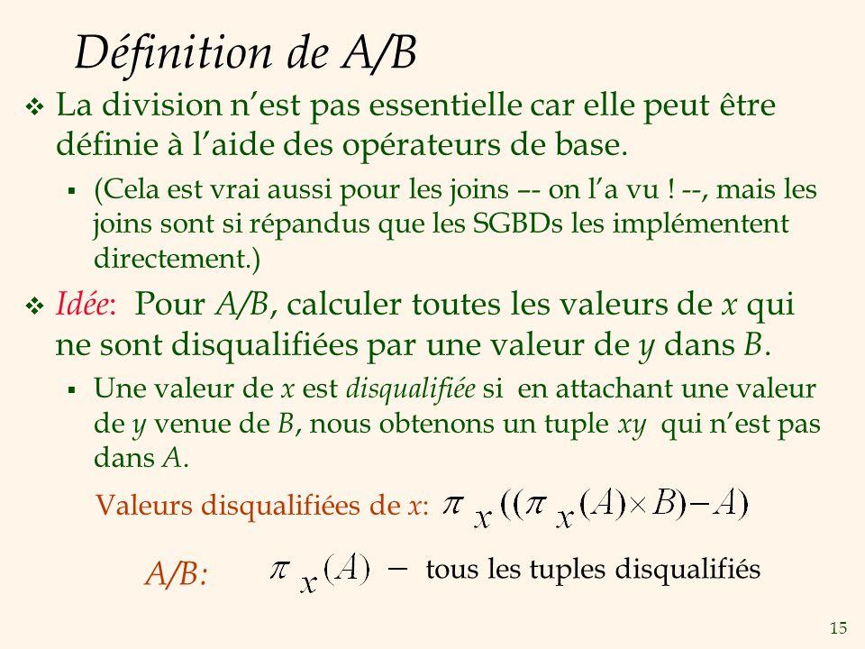 15 Définition de A/B La division nest pas essentielle car elle peut être définie à laide des opérateurs de base.