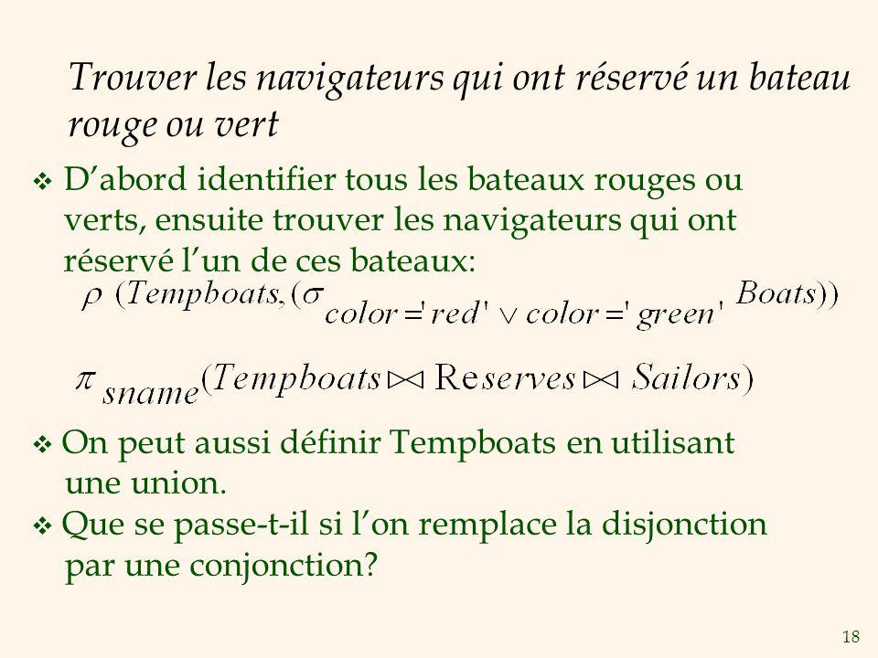18 Trouver les navigateurs qui ont réservé un bateau rouge ou vert Dabord identifier tous les bateaux rouges ou verts, ensuite trouver les navigateurs qui ont réservé lun de ces bateaux: On peut aussi définir Tempboats en utilisant une union.