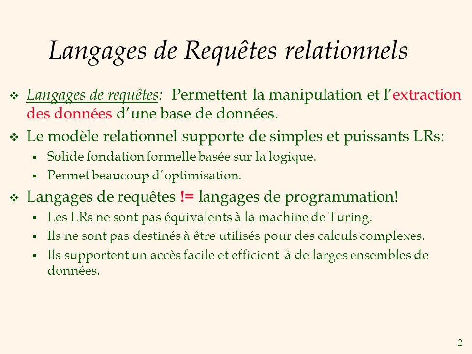 2 Langages de Requêtes relationnels Langages de requêtes: Permettent la manipulation et lextraction des données dune base de données.