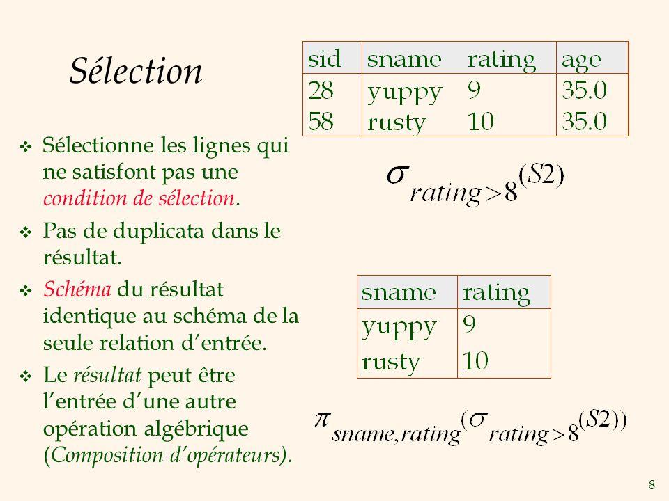 8 Sélection Sélectionne les lignes qui ne satisfont pas une condition de sélection.