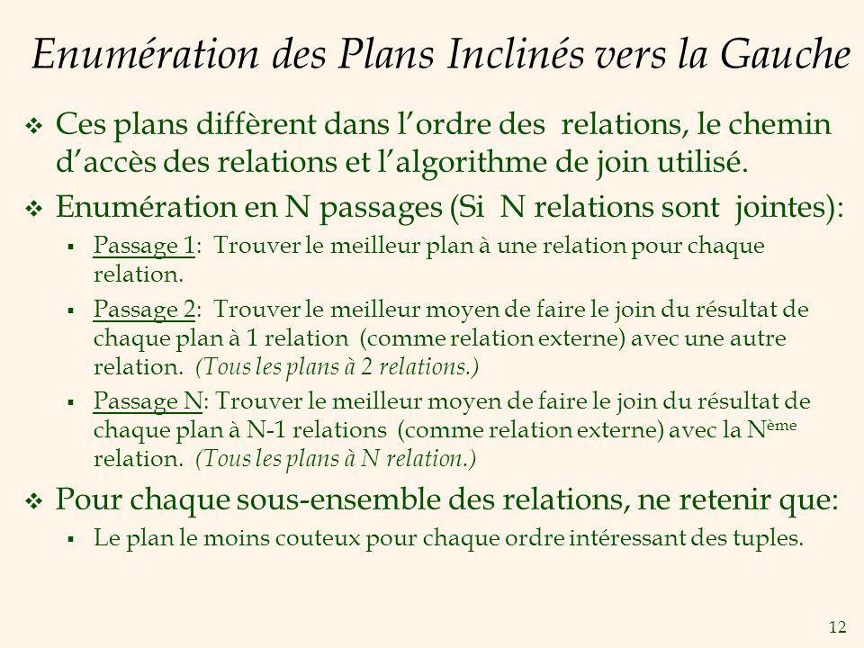 12 Enumération des Plans Inclinés vers la Gauche Ces plans diffèrent dans lordre des relations, le chemin daccès des relations et lalgorithme de join utilisé.