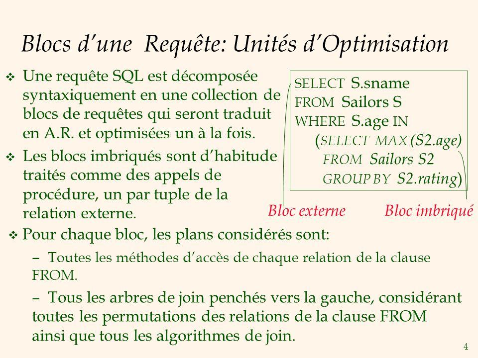 4 Blocs dune Requête: Unités dOptimisation Une requête SQL est décomposée syntaxiquement en une collection de blocs de requêtes qui seront traduit en A.R.