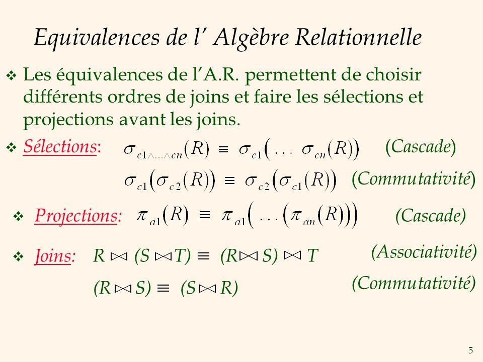 6 Equivalences de l Algèbre Relationnelle (Suite) Une projection est commutable avec une sélection qui porte uniquement sur les attributs de la projection.