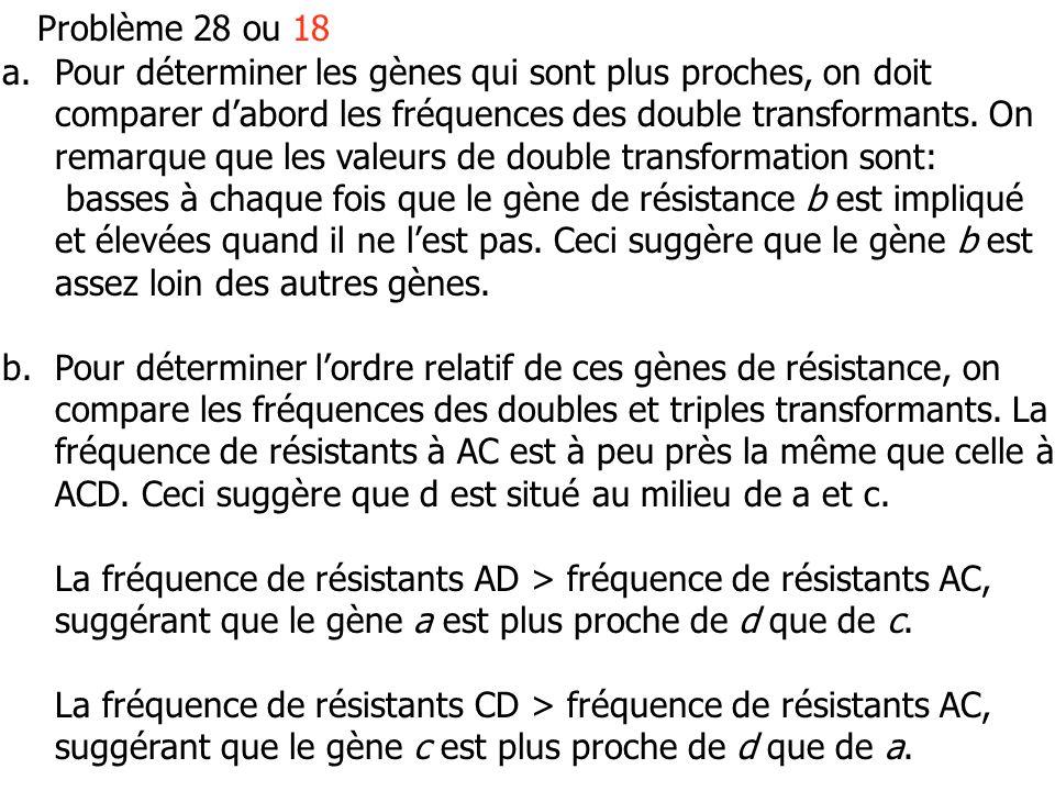 Problème 28 ou 18 a.Pour déterminer les gènes qui sont plus proches, on doit comparer dabord les fréquences des double transformants.