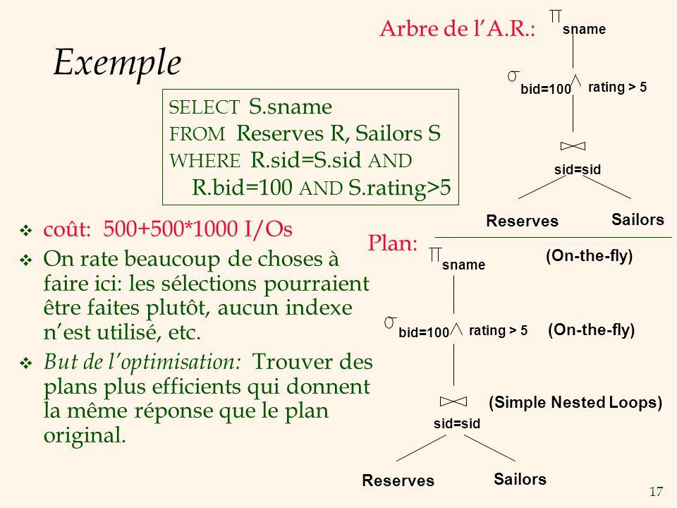 17 Exemple coût: 500+500*1000 I/Os On rate beaucoup de choses à faire ici: les sélections pourraient être faites plutôt, aucun indexe nest utilisé, etc.