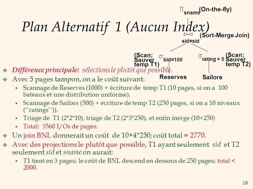 18 Plan Alternatif 1 (Aucun Index) Différence principale: sélections le plutôt que possible. Avec 5 pages tampon, on a le coût suivant: Scannage de Re