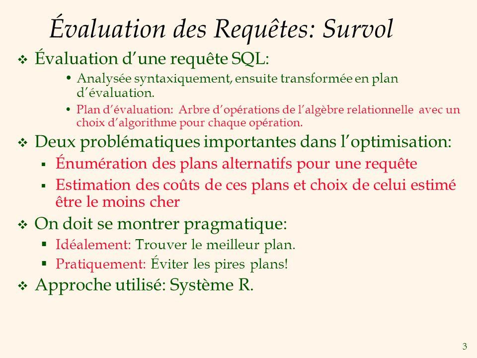 3 Évaluation des Requêtes: Survol Évaluation dune requête SQL: Analysée syntaxiquement, ensuite transformée en plan dévaluation. Plan dévaluation: Arb