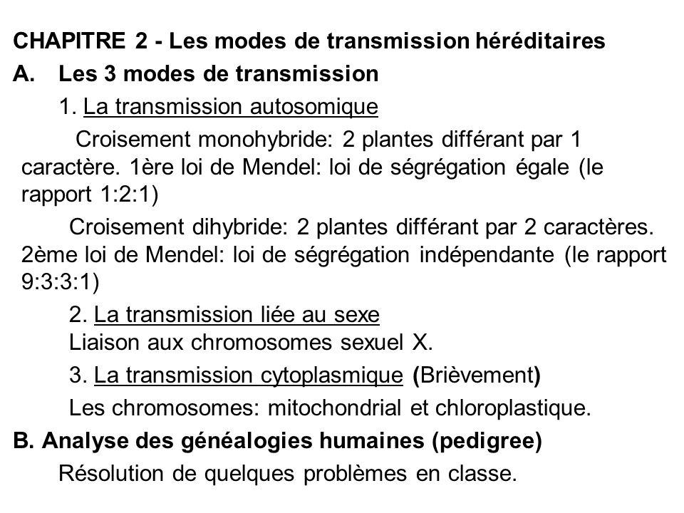 CHAPITRE 2 - Les modes de transmission héréditaires A.Les 3 modes de transmission 1. La transmission autosomique Croisement monohybride: 2 plantes dif