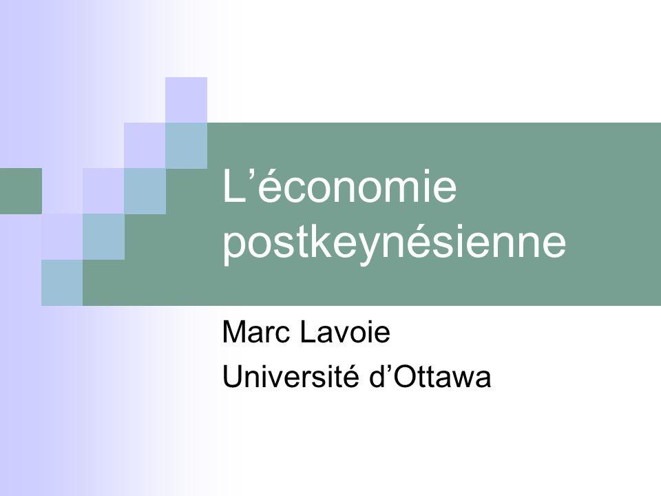 Les fondamentalistes Post Keynésiens (Davidson 2003-2004) La branche marshalienne Offre et demande globales Z, N Lincertitude radicale Les questions méthodologiques La préférence pour la liquidité