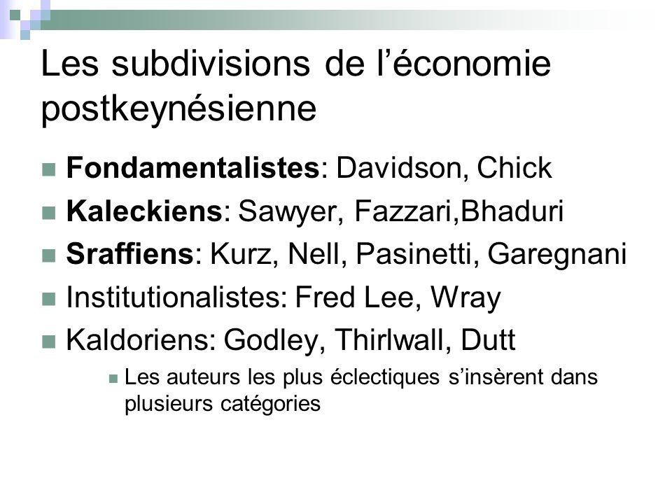 Les subdivisions de léconomie postkeynésienne Fondamentalistes: Davidson, Chick Kaleckiens: Sawyer, Fazzari,Bhaduri Sraffiens: Kurz, Nell, Pasinetti,