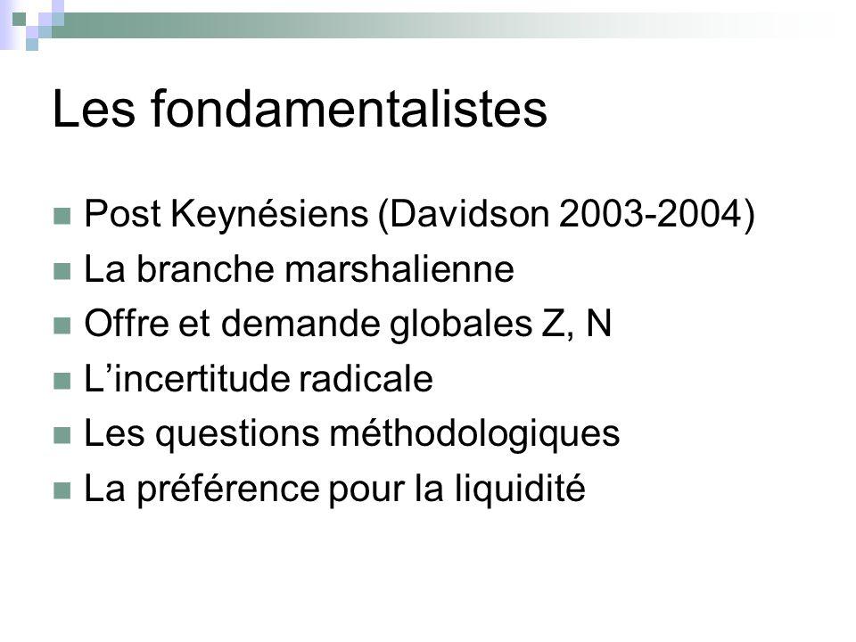 Les fondamentalistes Post Keynésiens (Davidson 2003-2004) La branche marshalienne Offre et demande globales Z, N Lincertitude radicale Les questions m