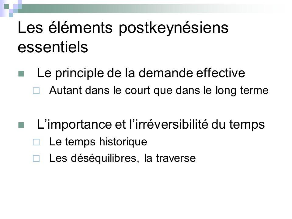 Les éléments postkeynésiens essentiels Le principle de la demande effective Autant dans le court que dans le long terme Limportance et lirréversibilit