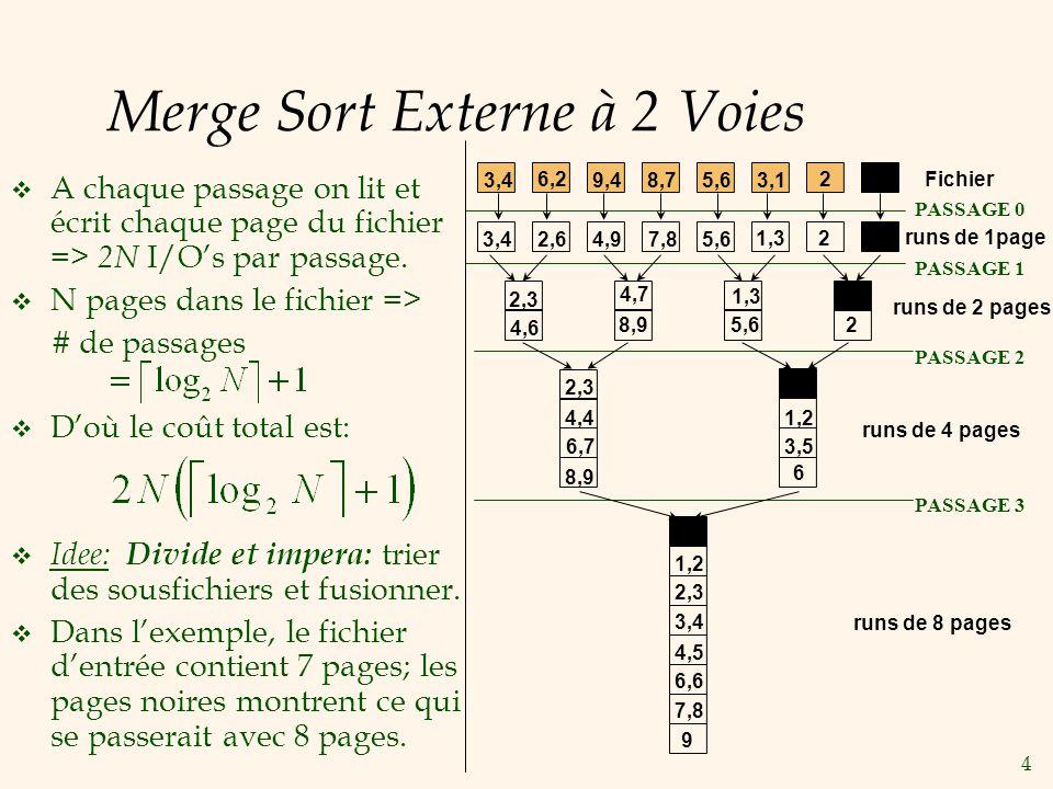 4 Merge Sort Externe à 2 Voies A chaque passage on lit et écrit chaque page du fichier => 2N I/Os par passage.