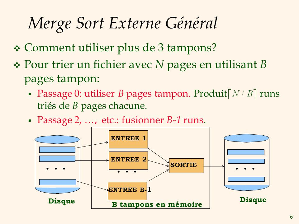 6 Merge Sort Externe Général Comment utiliser plus de 3 tampons.